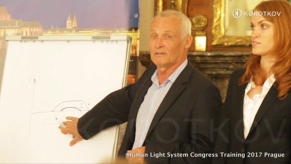 Dr. Sergey Avdeev